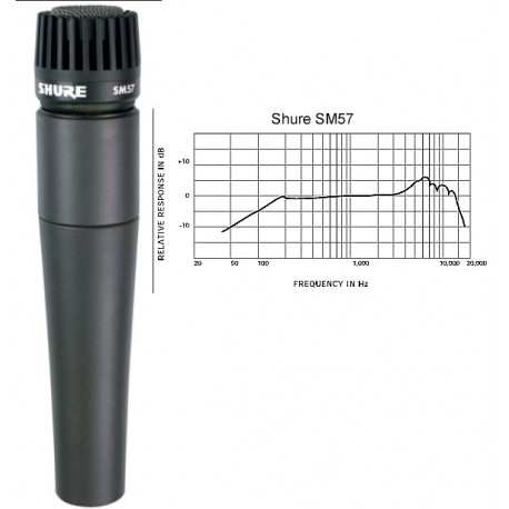 SHURE SM57 microfono dinamico cardioide per chitarra ,batterie e percussioni